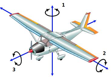 axes_avion